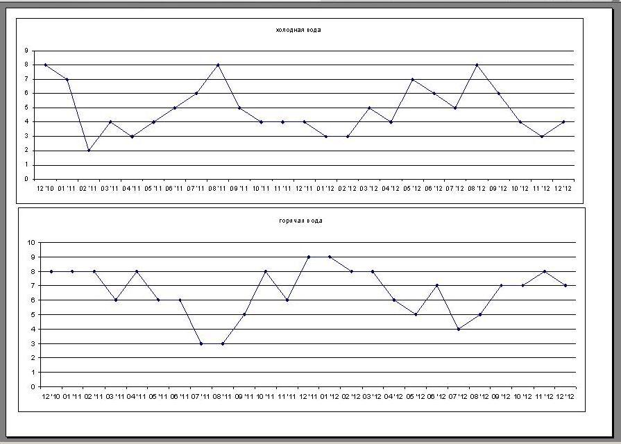 Программа Гидравлический расчет трубопровода онлайн